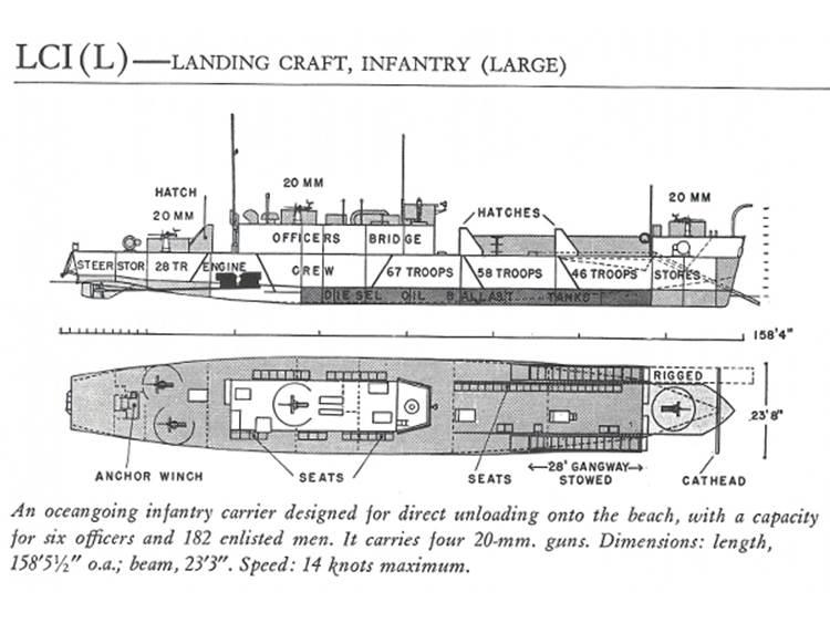Lci Facts Uss Landing Craft Infantry National Association